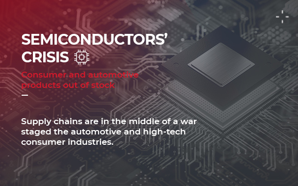 Semiconductors' crisis: The great supply chain disruption